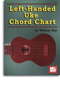 Mel Bay Left-handed Ukulele Chord Chart